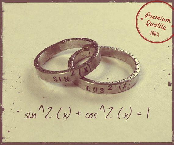 حلقه مخصوص علاقه مندان به ریاضی